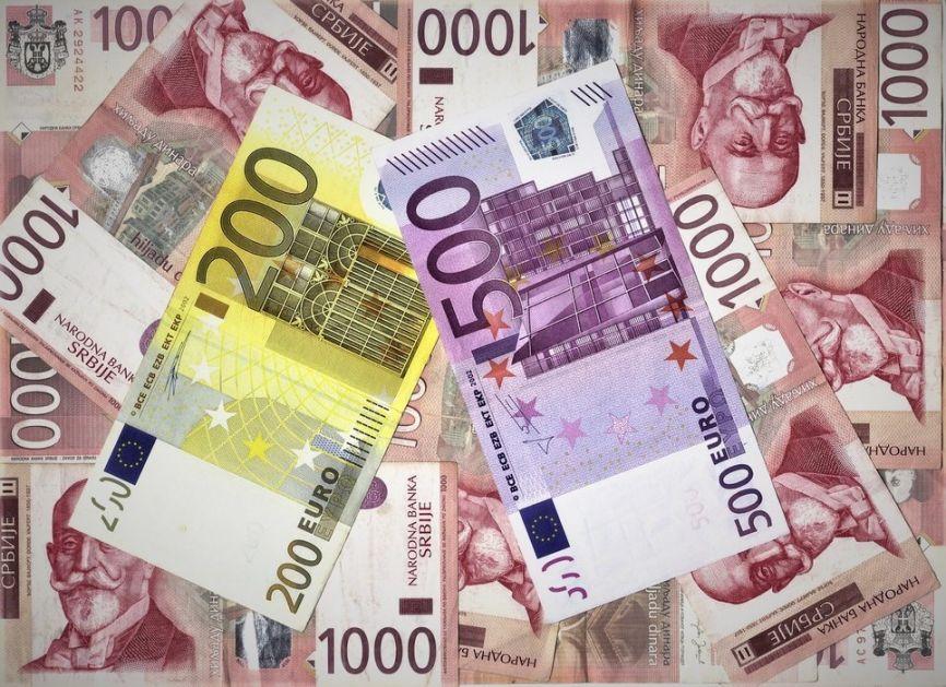 Novi paket ekonomskih mera: Država plaća 60 odsto minimalca za jul i avgust